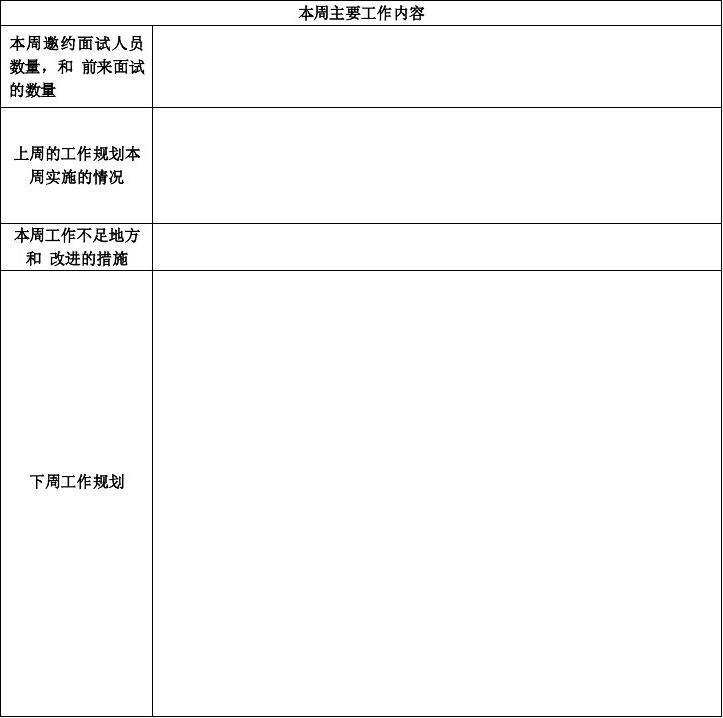 前台文员工作内容_行政文员工作周报_文档下载