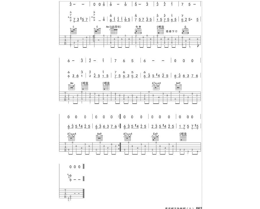 《斯卡布罗集市》指弹吉他谱