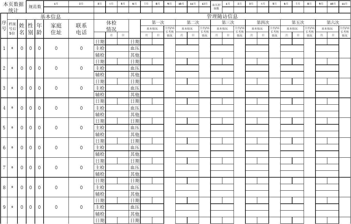高血压患者管理信息登记表
