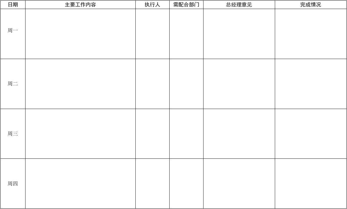 部门月工作总结_计划生活 工作计划甘特图 华为项目管理模板 周工作总结计划表格 月度