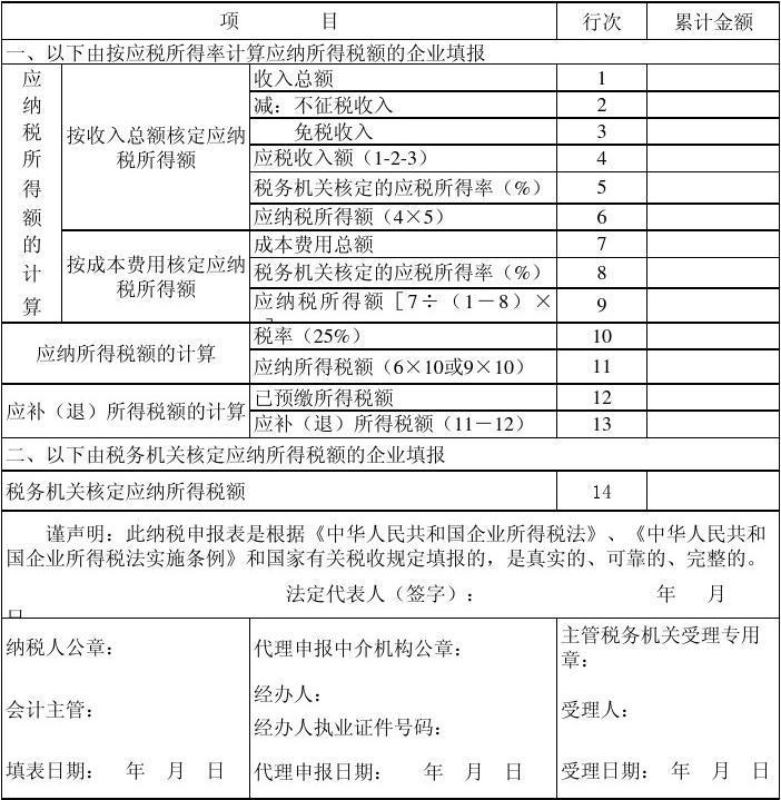 【附件2】中华人民共和国企业所得税纳税月(季