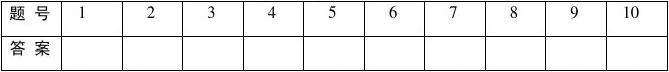 陕西省高考理综卷_初中英语试卷答题卡模板_word文档在线阅读与下载_无忧文档