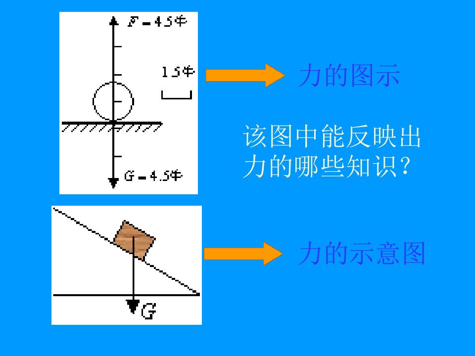 二力平衡课堂使用教材