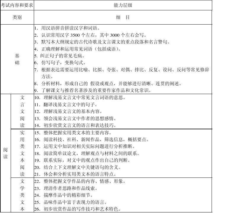 广东省2012年学科初中答案初中考试大纲语文及格学业怎么办不思品图片