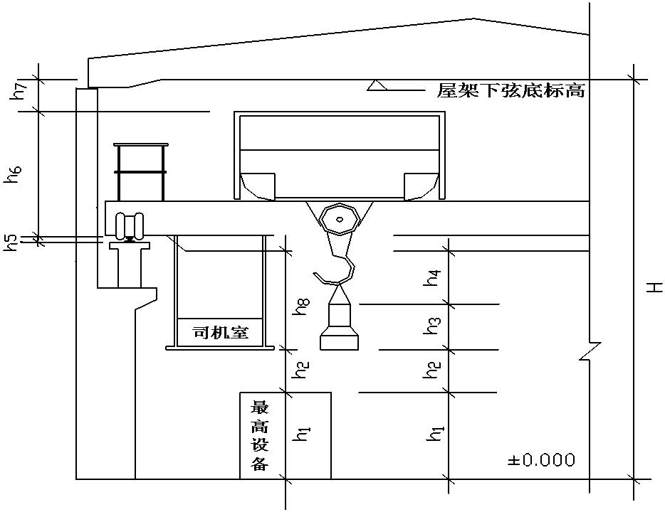 钢筋混凝土排架结构单层厂房课程设计指导书图片
