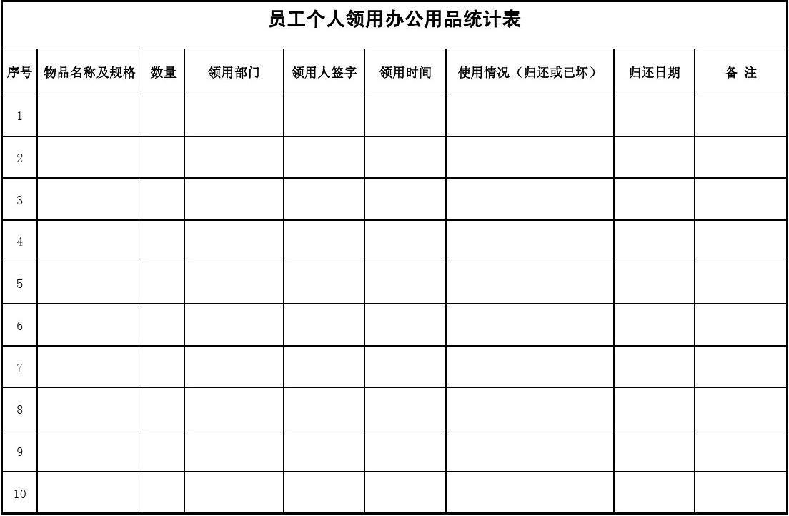 员工个人领用办公用品统计表