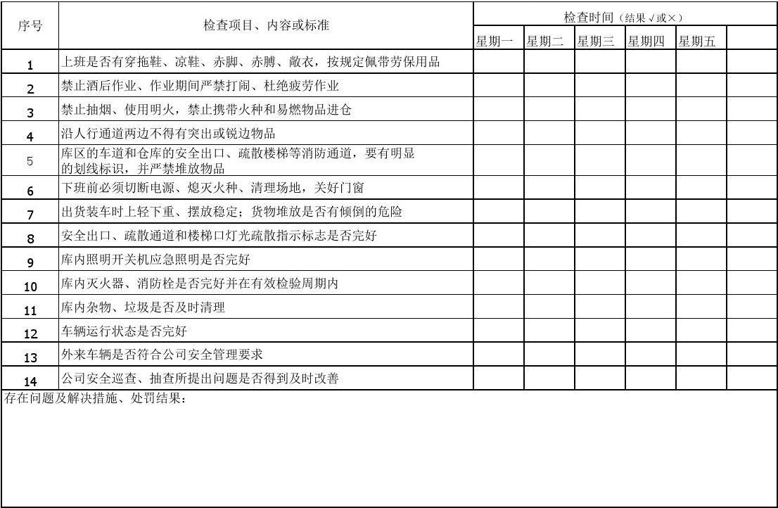 小学二年级游记作文_安全检查表_word文档在线阅读与下载_免费文档