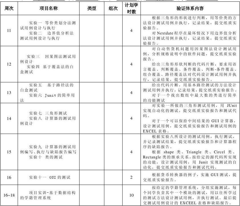 重庆三峡学院v教学教学教学课程进度表神体系怎么折弹弓图片