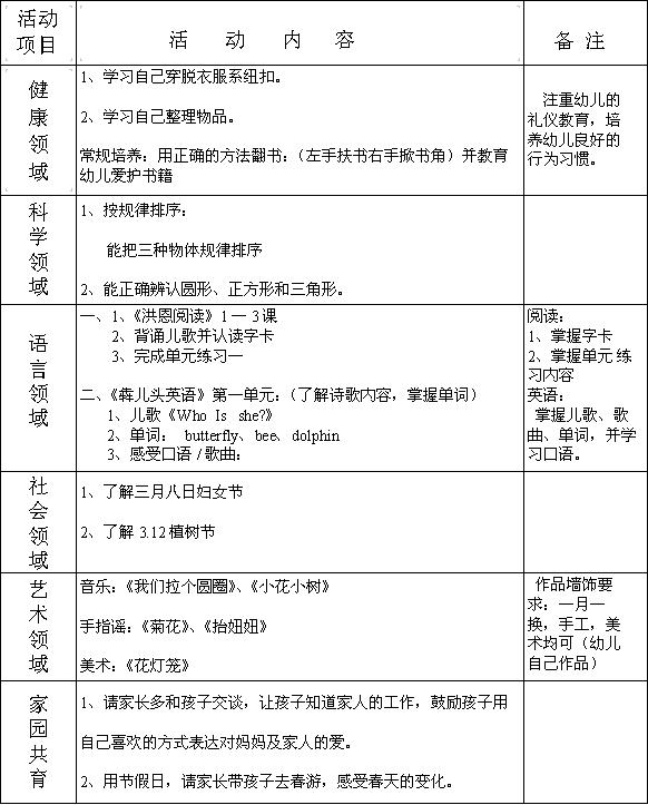 幼儿园健康教育计划_幼儿园小班3月计划_word文档在线阅读与下载_无忧文档