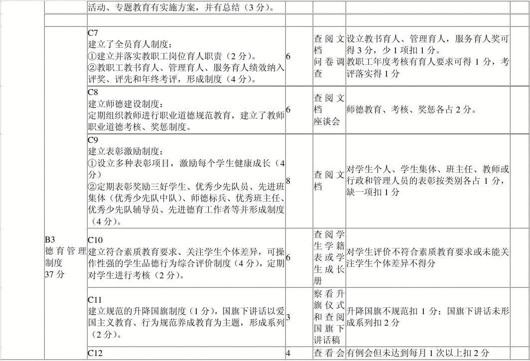 中职德育处工作计划_广东省小学德育工作绩效评估指标