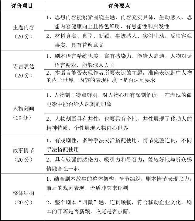 优秀微电影剧本范文_微电影剧本评分表_word文档在线阅读与下载_无忧文档