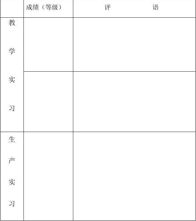 四川省职业高中学生学籍表深圳国家级高中师范图片