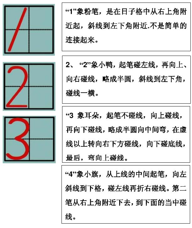 数字1~20的田字格写法 图片合集图片