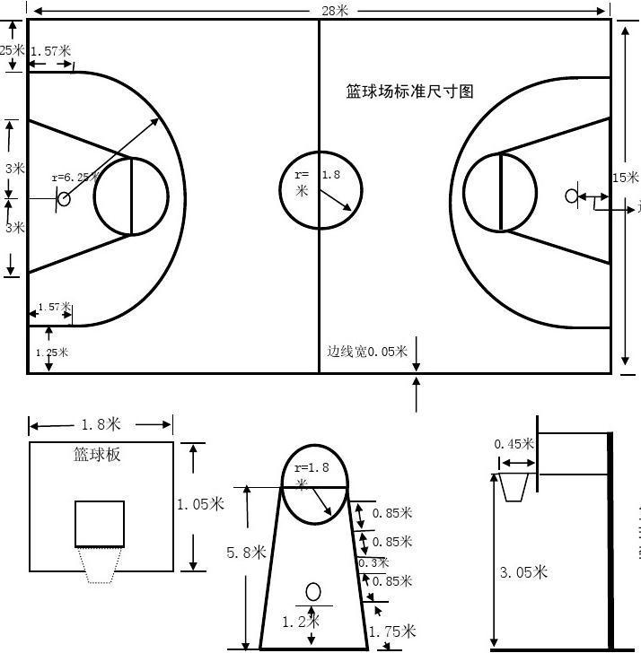 篮球场标准尺寸图_word文档在线阅读与下载_