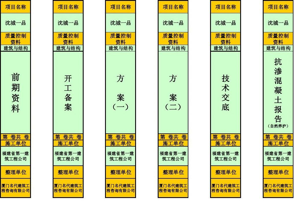 最全家装资料员必备-档案盒工程(史上优秀)_w标签图纸管道图片