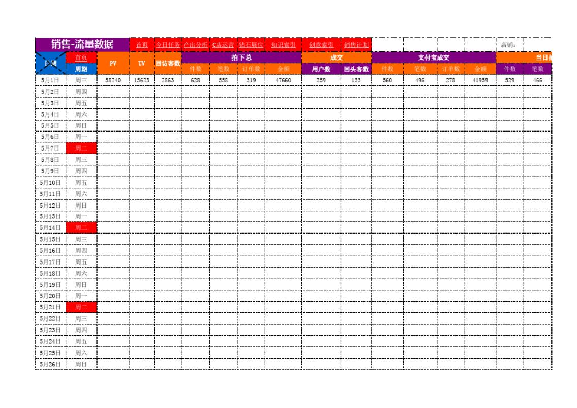 天猫运营数据统计表