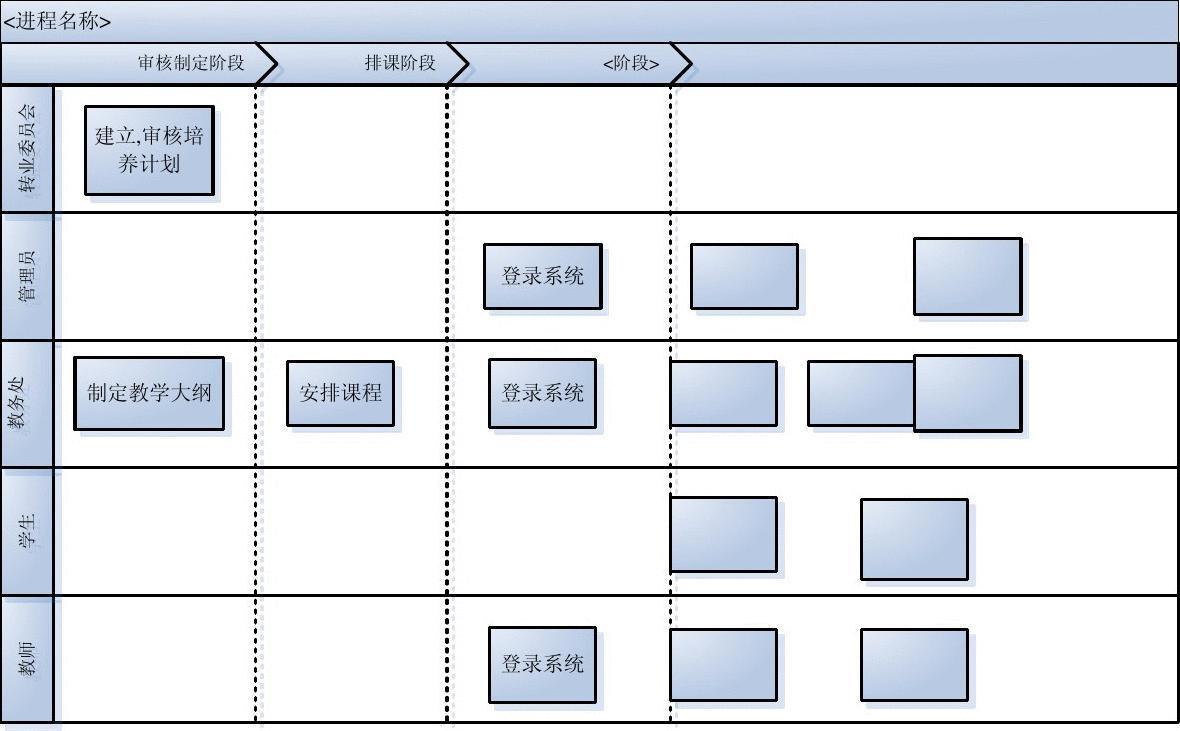 网上学生选课系统泳道图