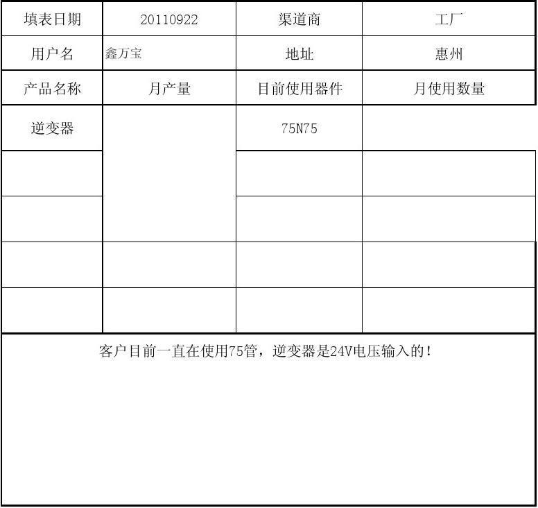 用户档案表
