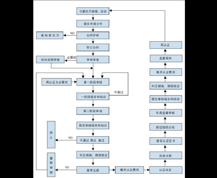 质量技术要求品种_(共1页,当前第1页) 你可能喜欢 机械图纸技术要求 设计图纸规范 质量