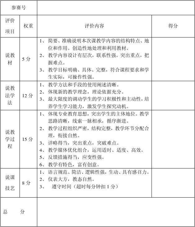 附表:说课大赛评分表图片