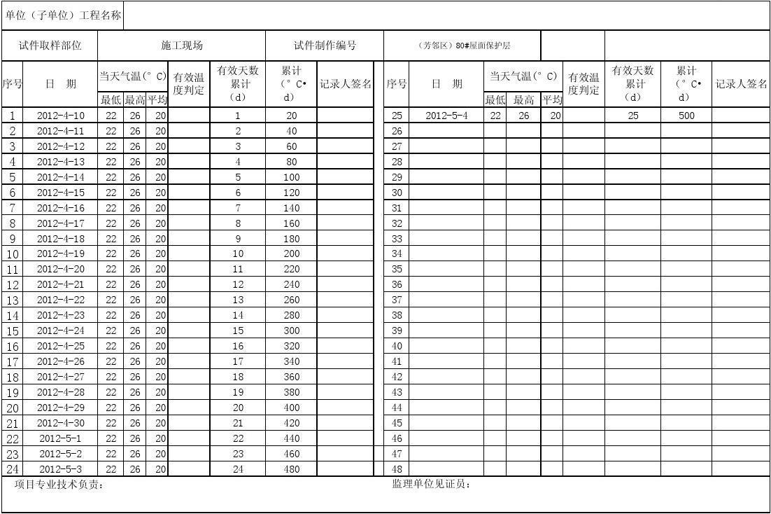 同条件养护温度记录表