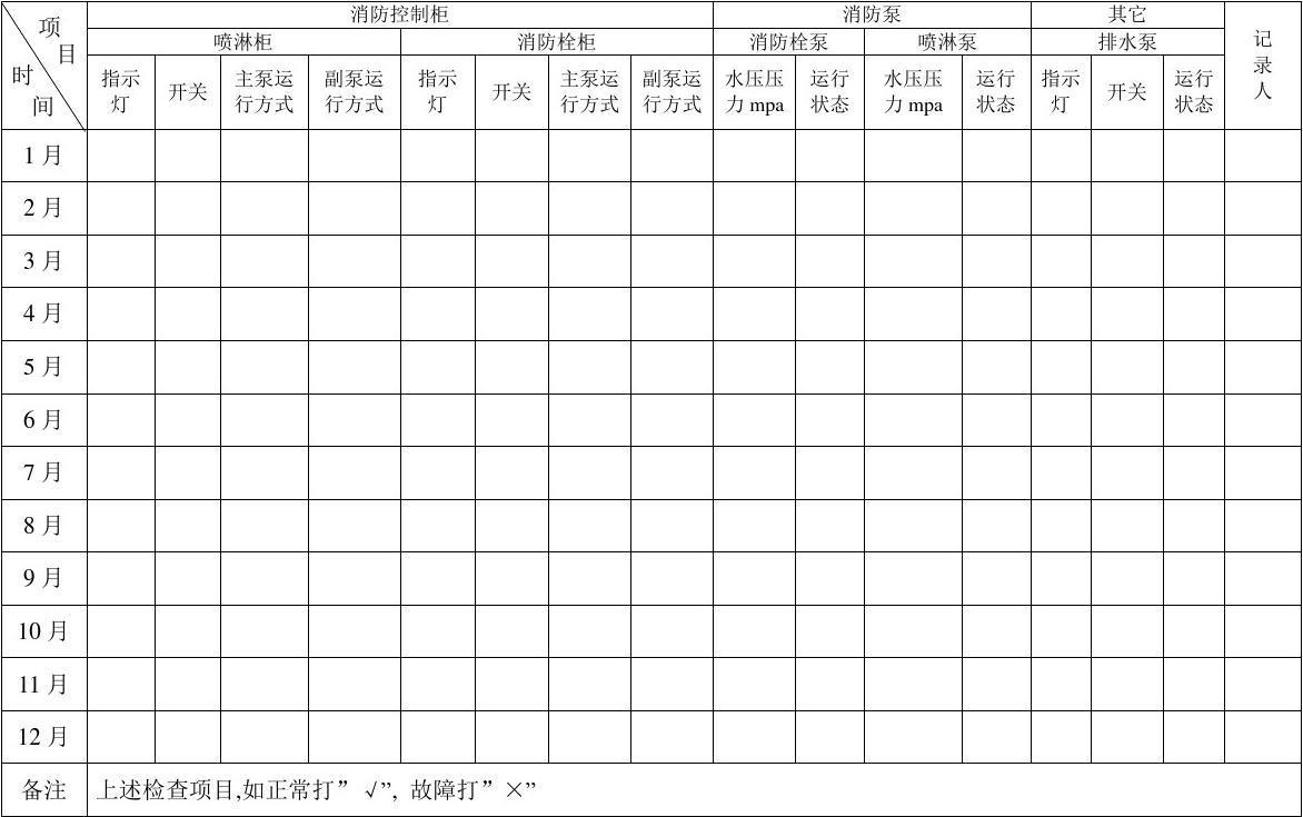 消防水泵运行巡查记录表