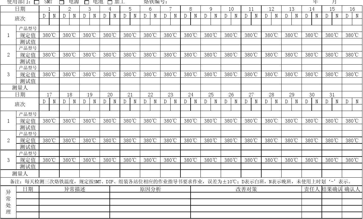 深圳市博劲恒科技有限公司烙铁温度检测记录表图片