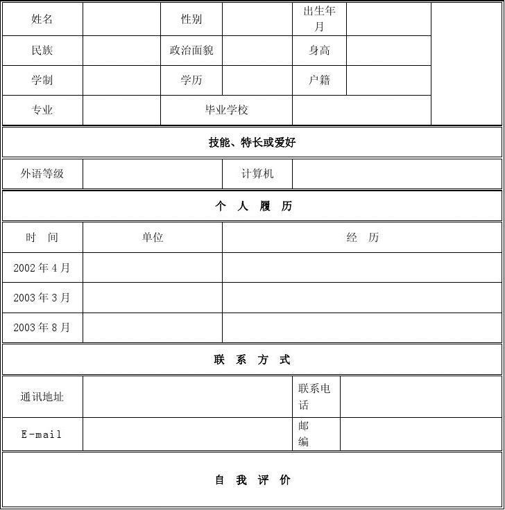 (各行业)个人求职简历表下载,个人简历怎么写?求职简历怎么写?图片