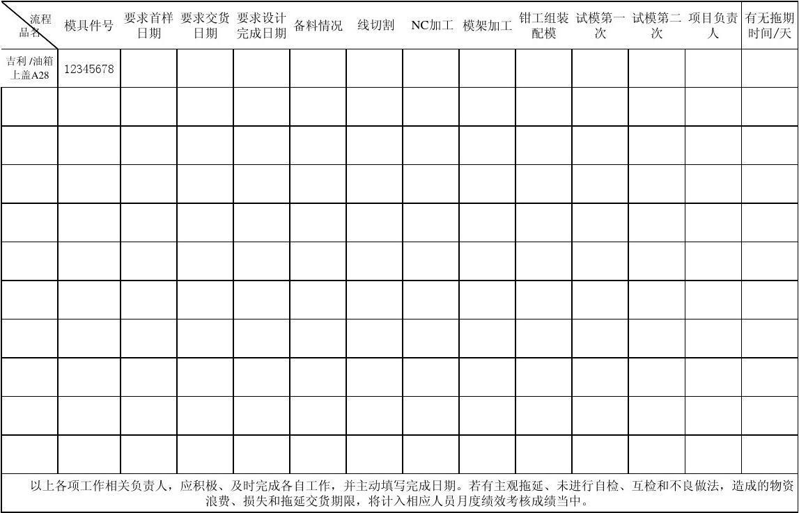车间生产进度表(看板)图片