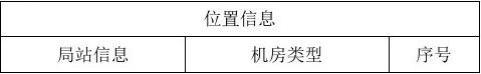电信设备资源机房标识规范