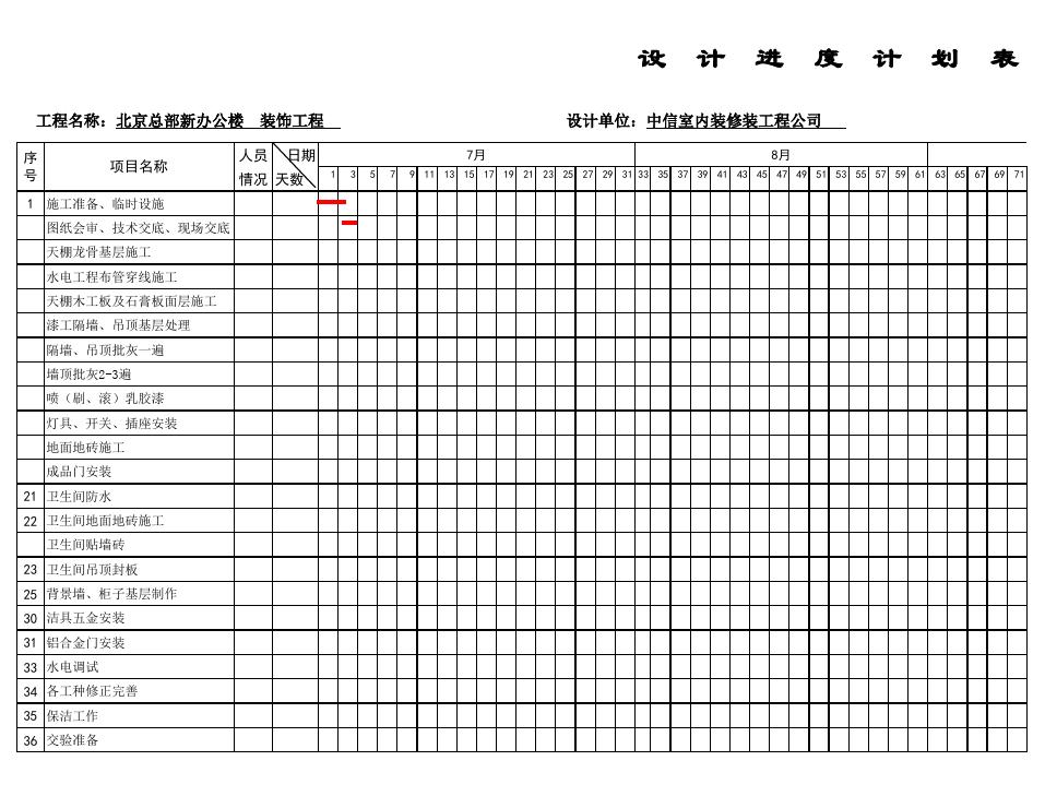 xx装饰工程施工进度计划表
