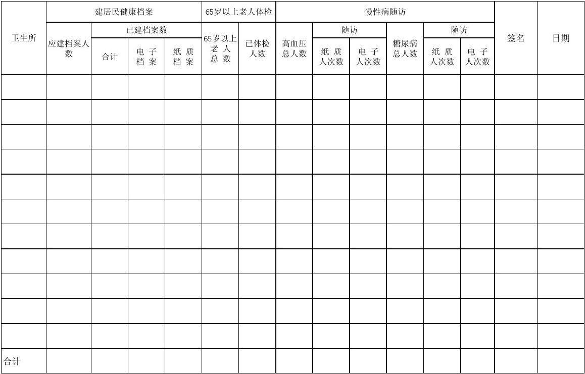 免费文档 所有分类 表格/模板 居民体检统计表  ***镇居民健康档案