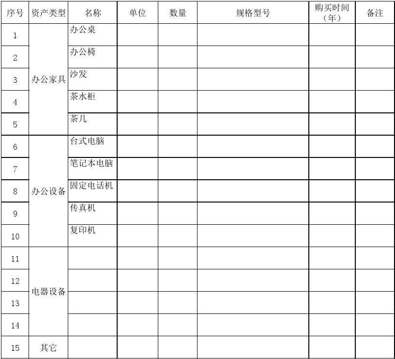 部门固定资产登记表