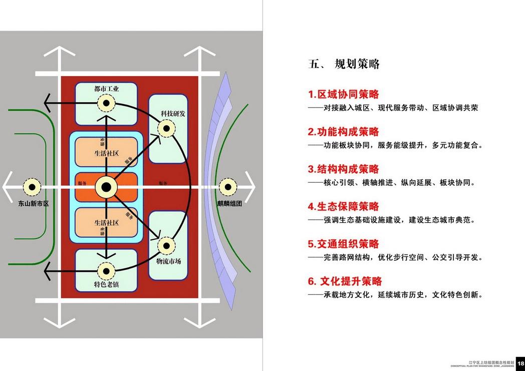 南京市江宁区上坊组团概念性规划及中心区城市设计