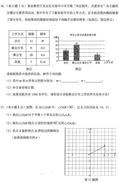 云南省昆明市官渡区2016年初中学业水平考试第二次模拟数学试卷含讲座答案初中语文教师图片