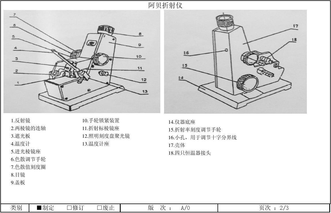 18-阿贝折射仪wya操作标准