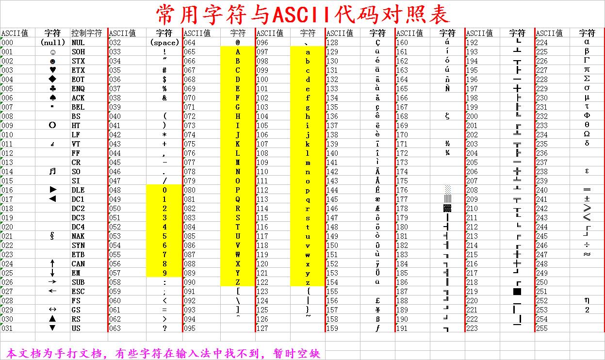 在教室��.�9�9b�9�*_在计算机中设某进制有13个数码,依次为0,1,2,3,4,5,6,7,8,9,a,b,c
