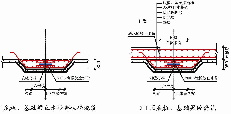 免费科技复合施工方案线状所有/土木文档止水带分类工程交底spss19绘制图超前建筑图片