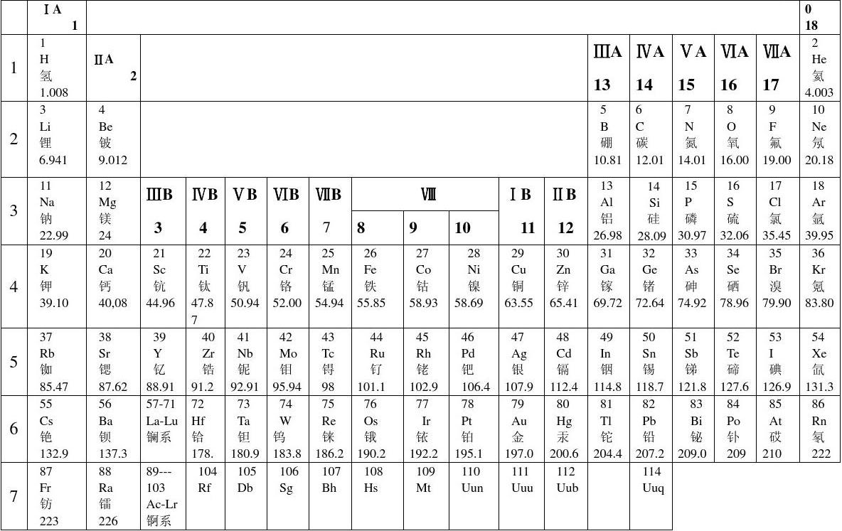 A4纸,黑白化学元素周期表