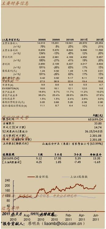 高炉喷吹煤价格_潞安环能:业绩确定,扩张有力的喷吹煤龙头