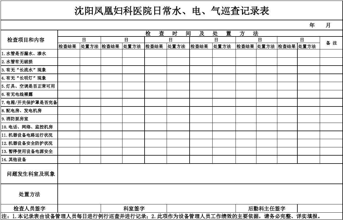 沈阳凤凰妇科医院日常水电气巡查记录表_wor