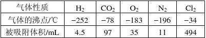 新课标九年级化学第六单元单元测试题(含答案)B[1]
