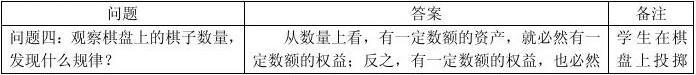 2.3会计要素的相互关系与会计平衡公式