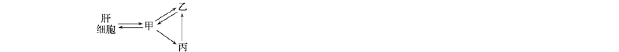 2019-2020学年四川省成都市七中实验学校高二上学期期中考试生物试题(解析版)