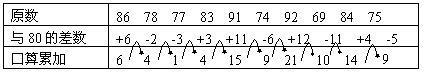 五年级数学思维训练
