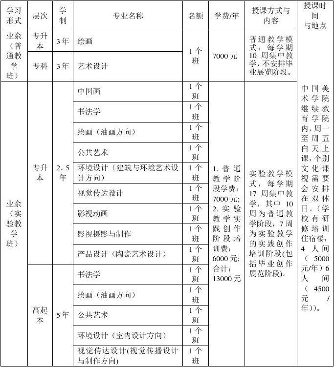 2018中国美术学院成人高考招生简章