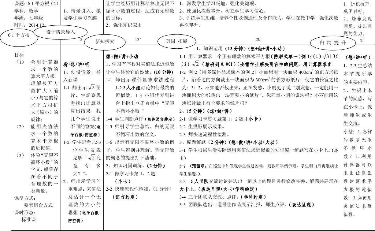 1平方根第2教案市/县/区:北海市合浦县化学:合浦二中课时设计者学校教学设计的v教案图片