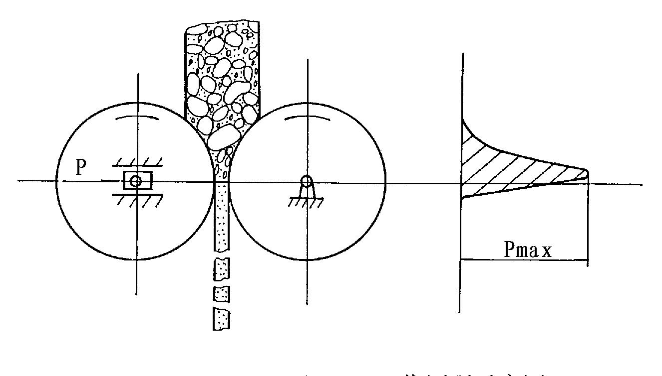 辊压机主要由机架,挤压辊,传动系统,液压,润滑和控制等系统组成.图片