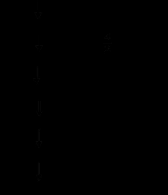 22.2.1配方法导学案