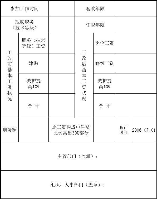 2006年机关事业工资套改通知单